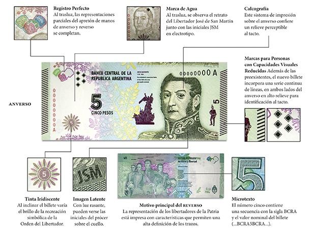 billete 5 pesos argentina pata de perro blog de viajes
