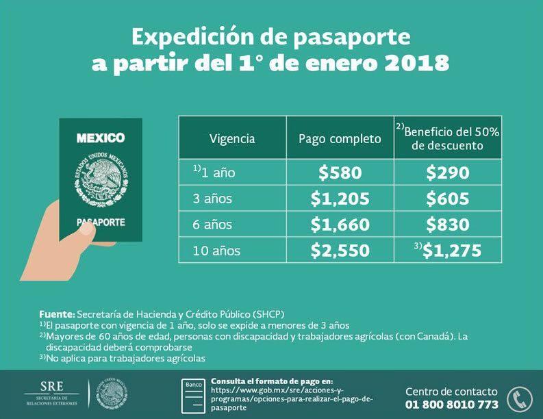 Pasaporte Mexicano Primera Vez Y Renovaci N Pata De Perro