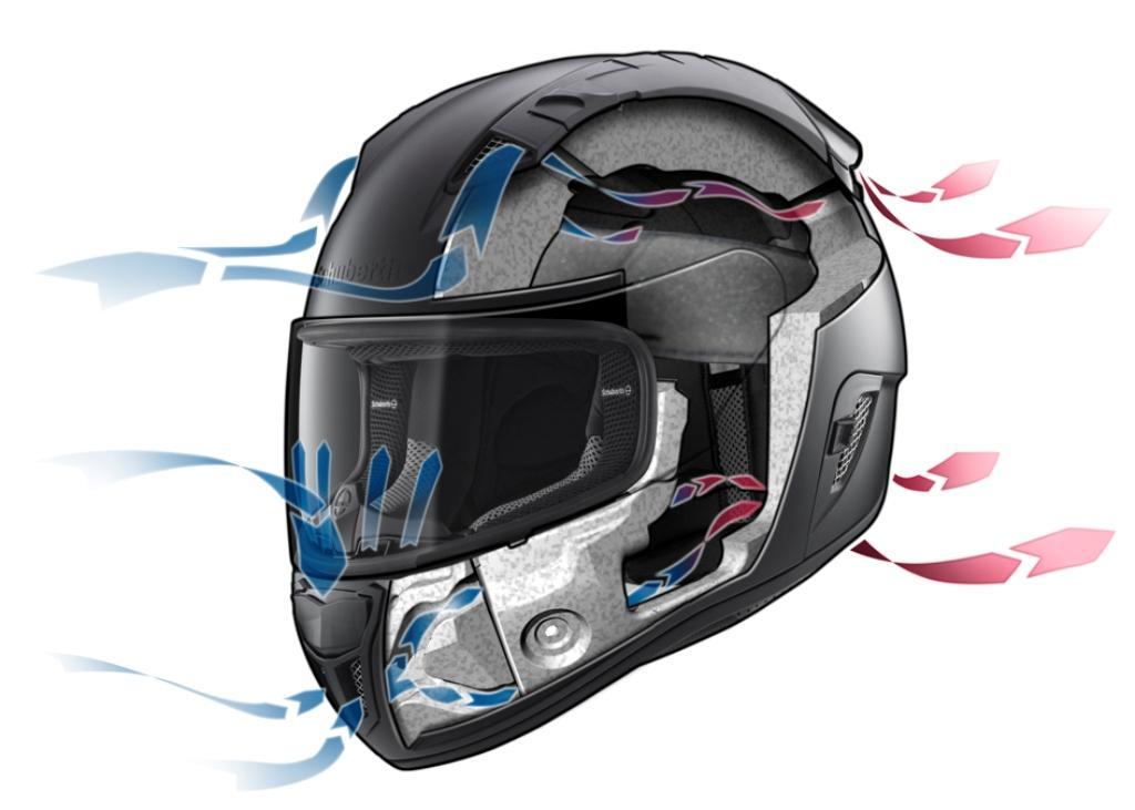 como-elegir-el-casco-para-mi-moto-pata-de-perro-blog-de-viajes-mexico-07